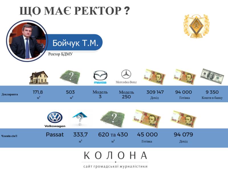 1507562448_-taras-mykolaiovych.w800