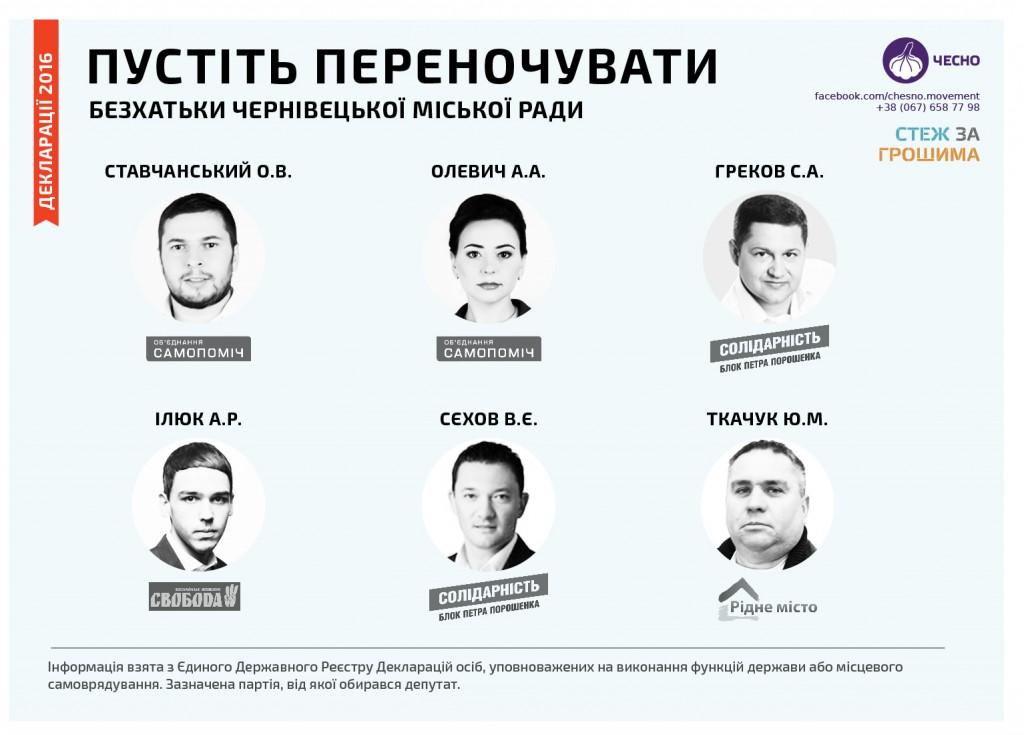 Депутати-без-хати-у-Чернівцях-знайшли-шість-безхатьків