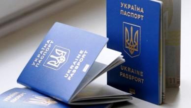 pasport-de-i-za-skilky-zrobyty