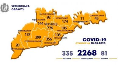 10 05 2020 LC site HARTA