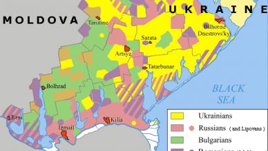 Budjak-ethnic
