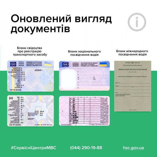 permis-de-conducere-ucraina