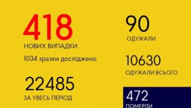 1604262147_statystyka